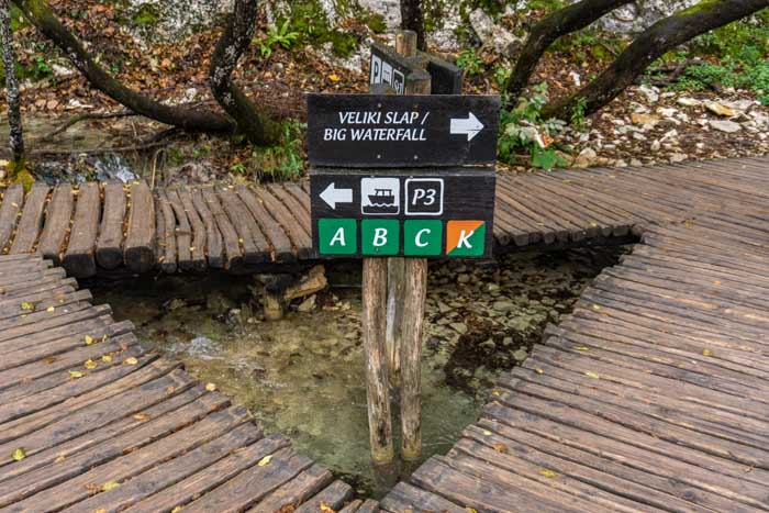 Routes are well marked in Plitvice