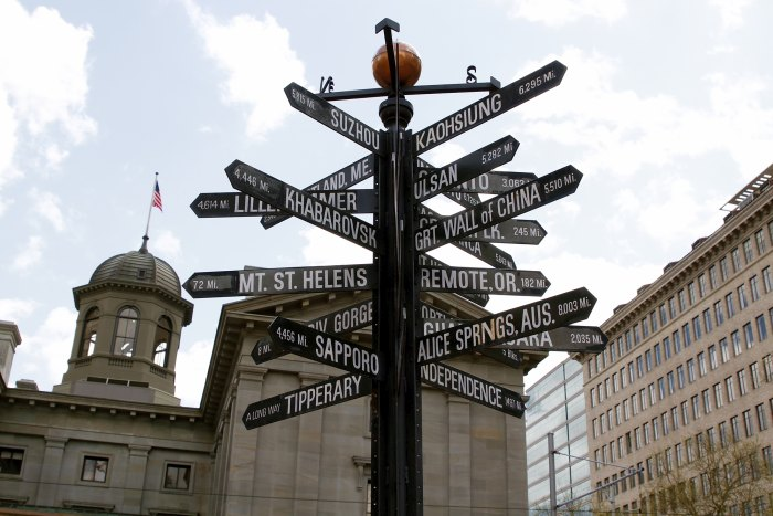 World Landmarks Directional Signpost in Pioneer Courthouse Square